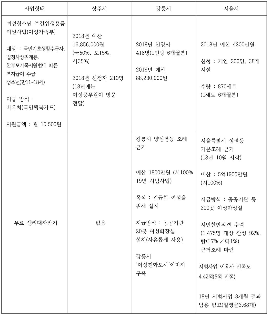 생리대 정책.jpg