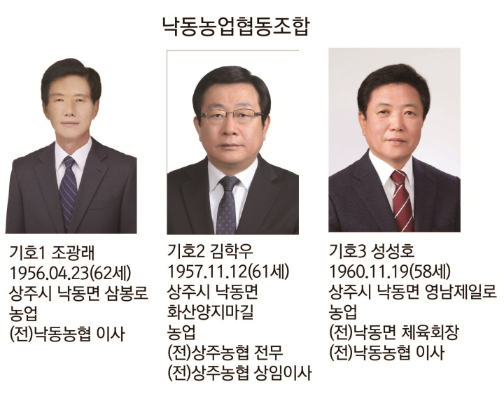 [크기변환]지역별 후보-03.jpg